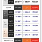 東京最新iPhoneX在庫状況ヤマダ電機にはまだあった!