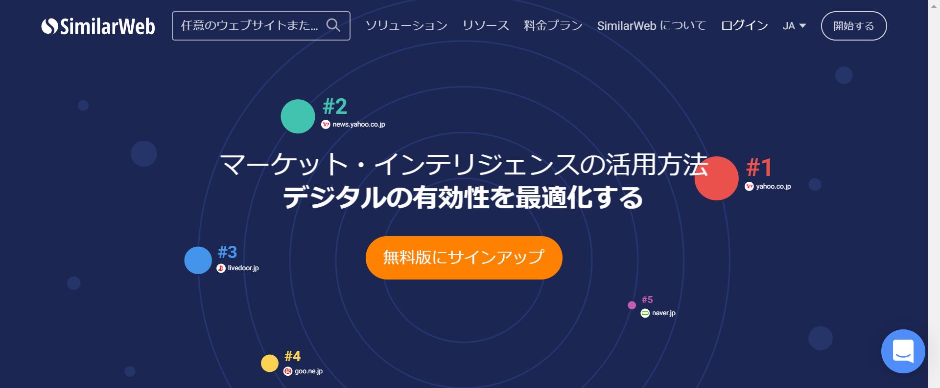 SimilarWeb SEO